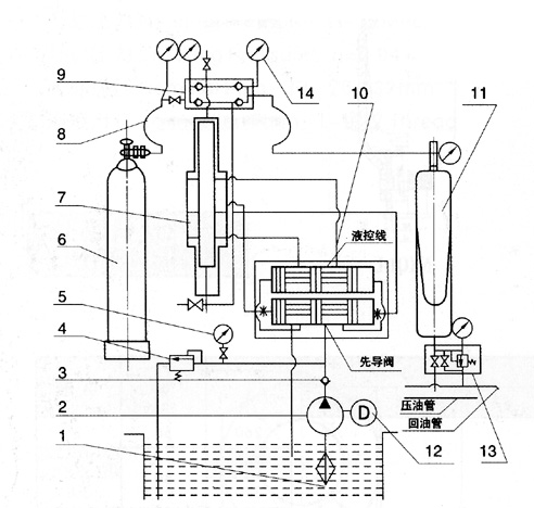 电路 电路图 电子 工程图 平面图 原理图 492_468